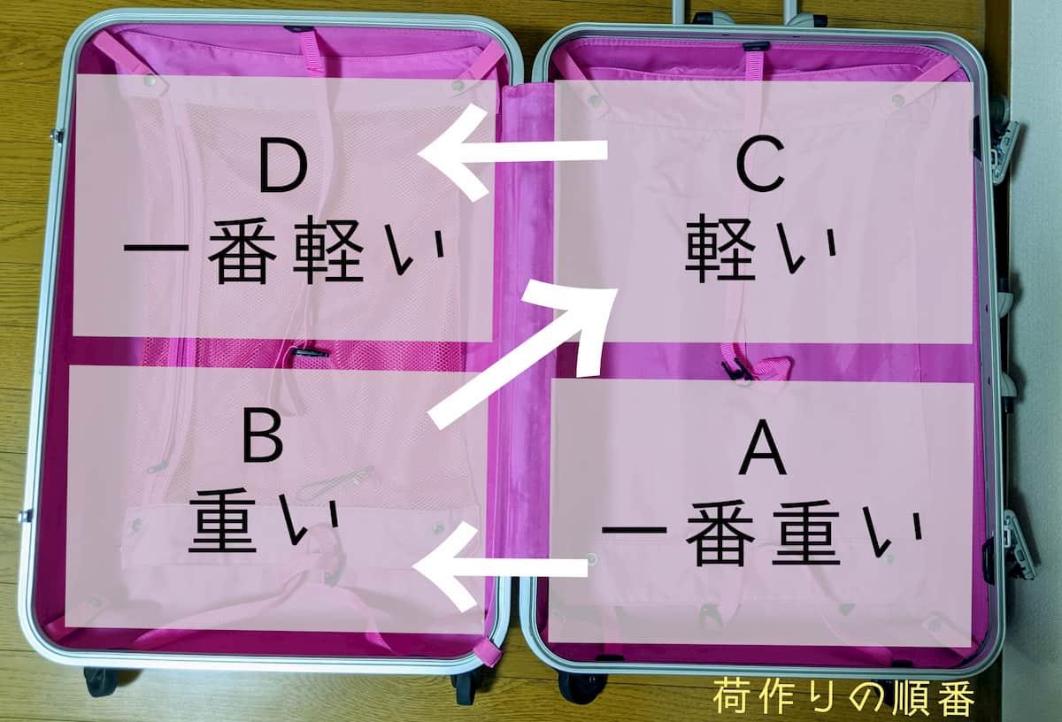 スーツケース荷造りの場所