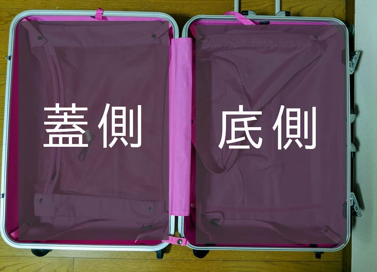 スーツケースの名称底側蓋側